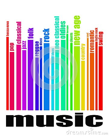 Music Types | Kind of Genre Music Which Become The Popular In The World