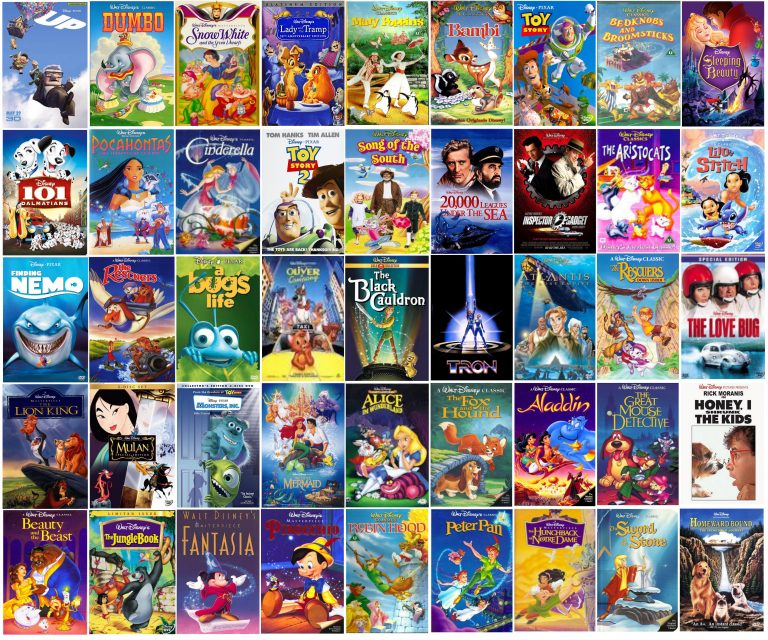 The Best Animation Movies To Watch – Recommended and Favorite